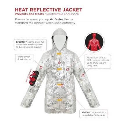Surviva Jak Heat Reflection Jacket / Üşütmeyen Ceket